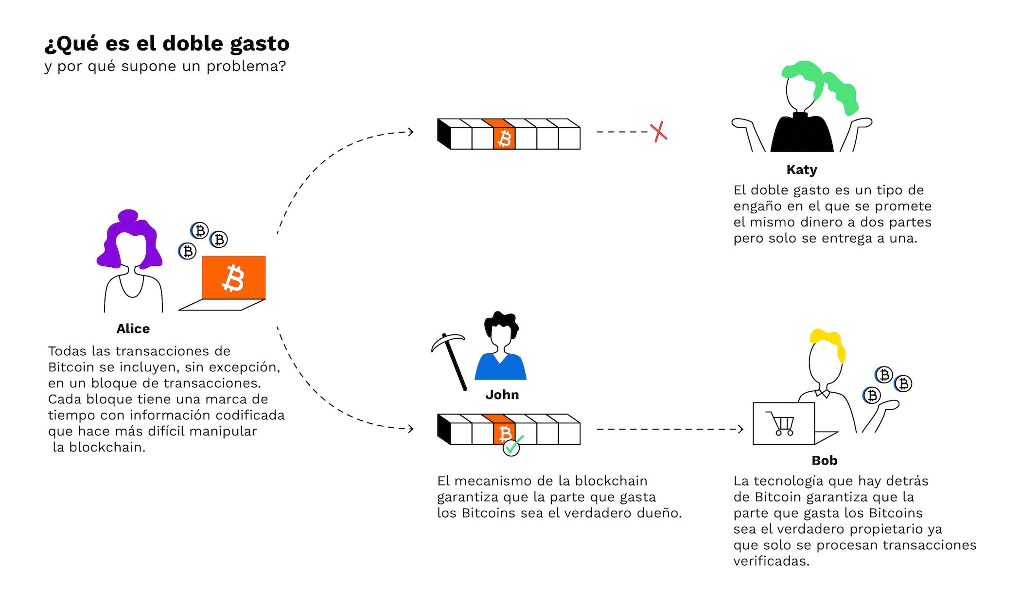 bitcoin trader informacion)