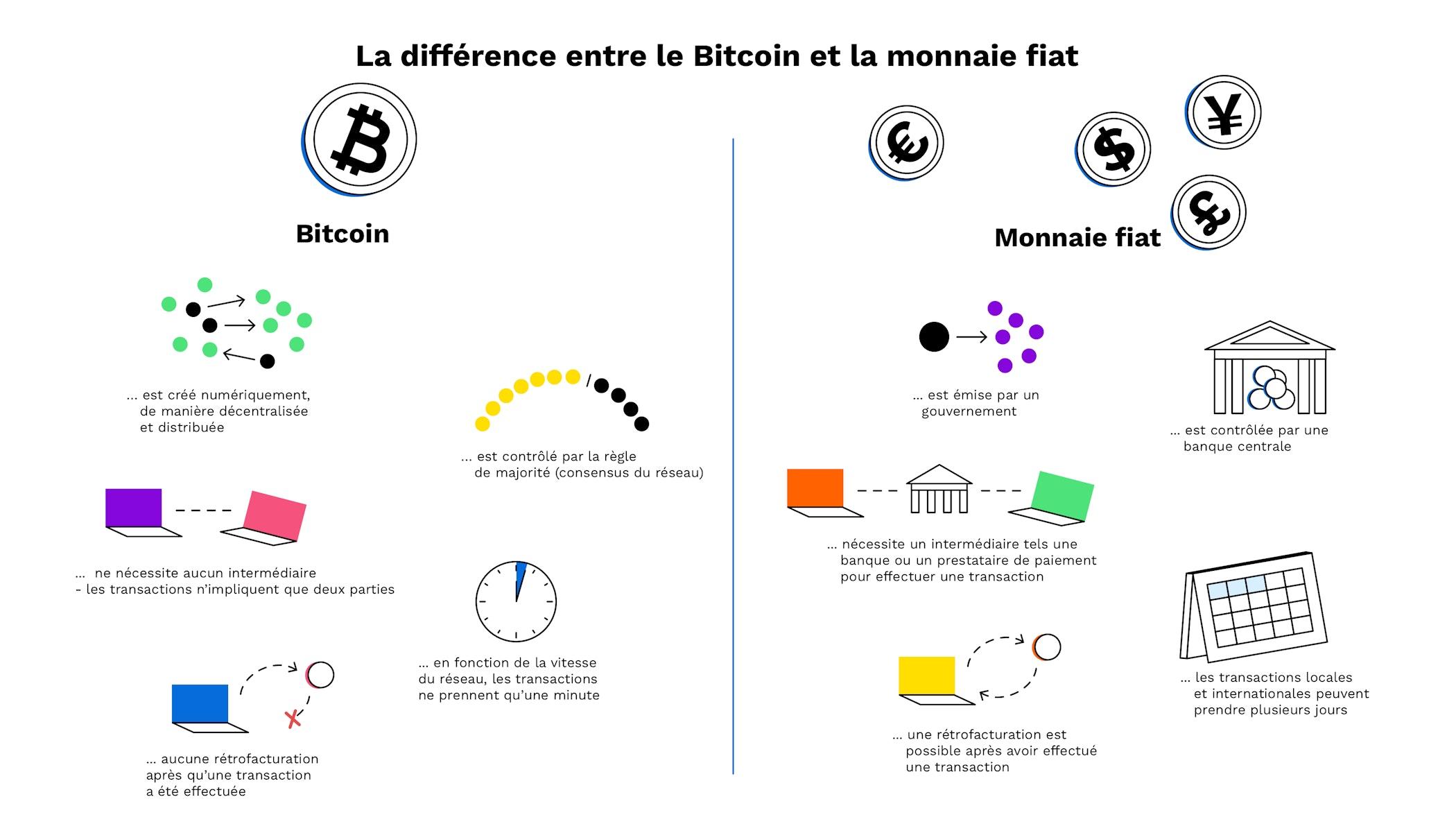 ce este cripocurrency bitcoin
