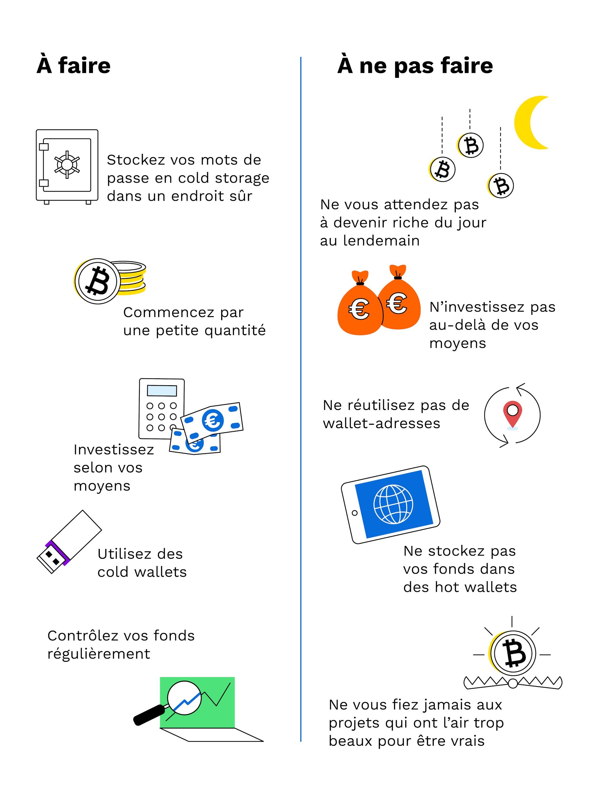 day trading pour crypto-monnaie