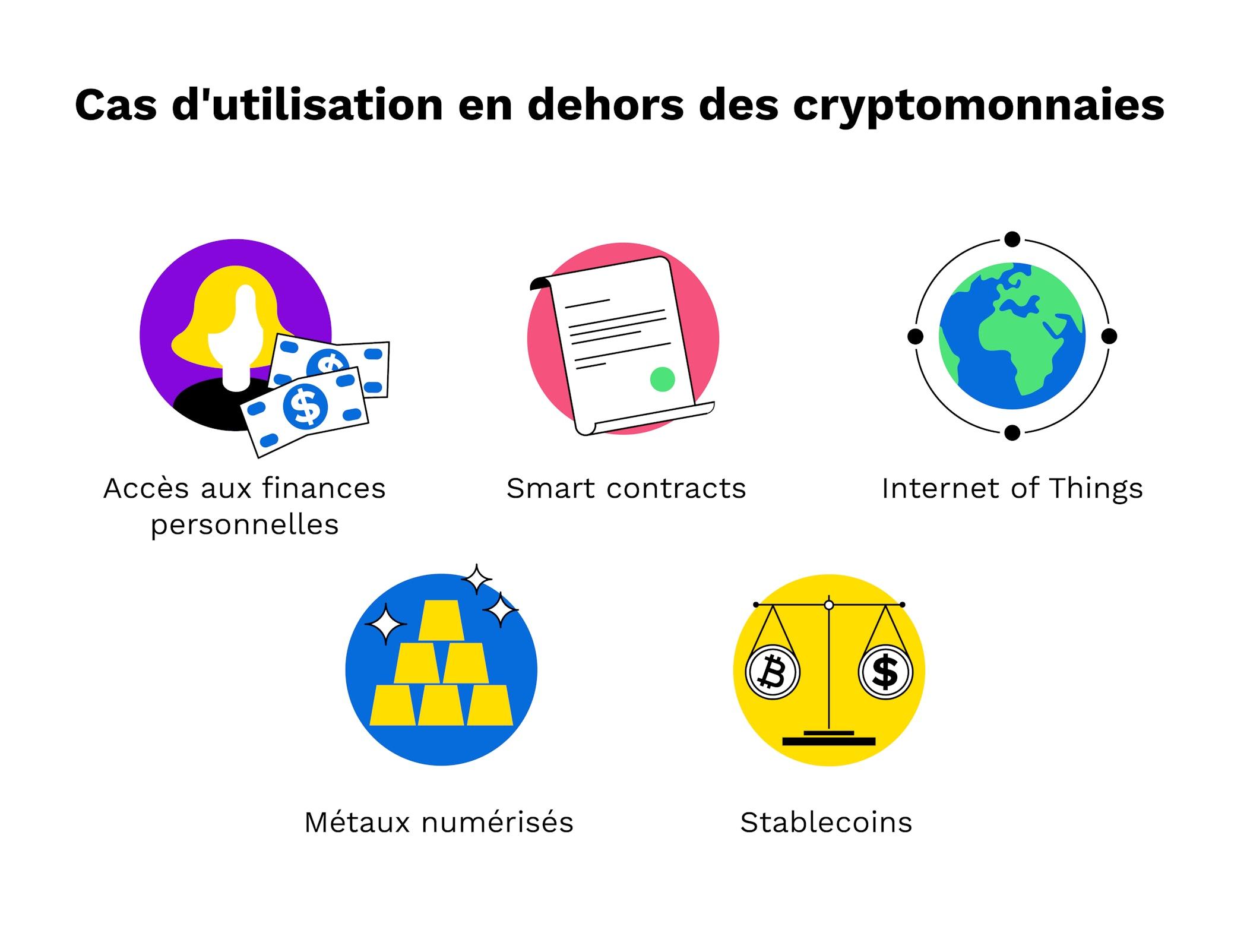 Wie kaufst du in CryptoCurrency?