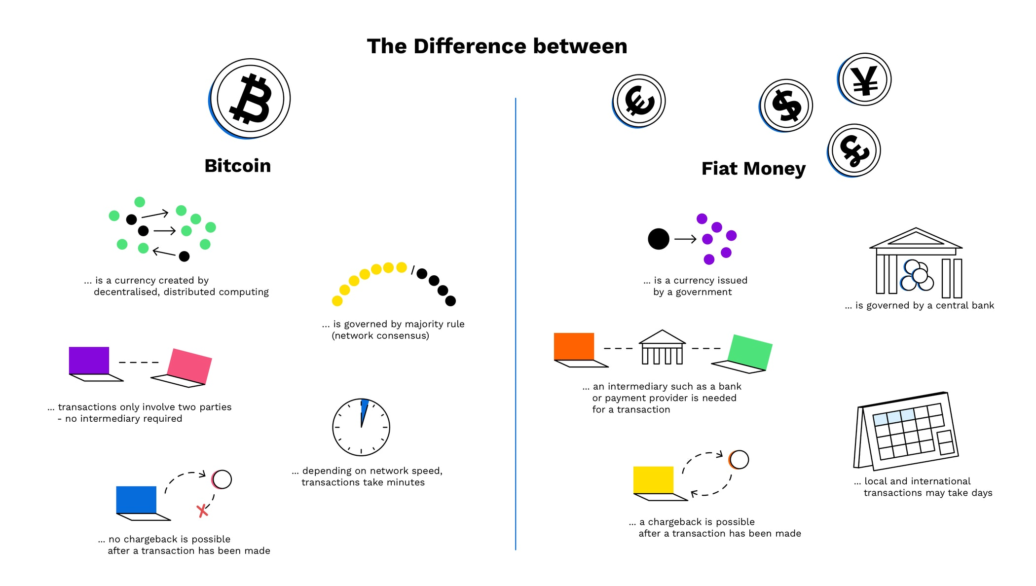 cryptocurrencies fiat money