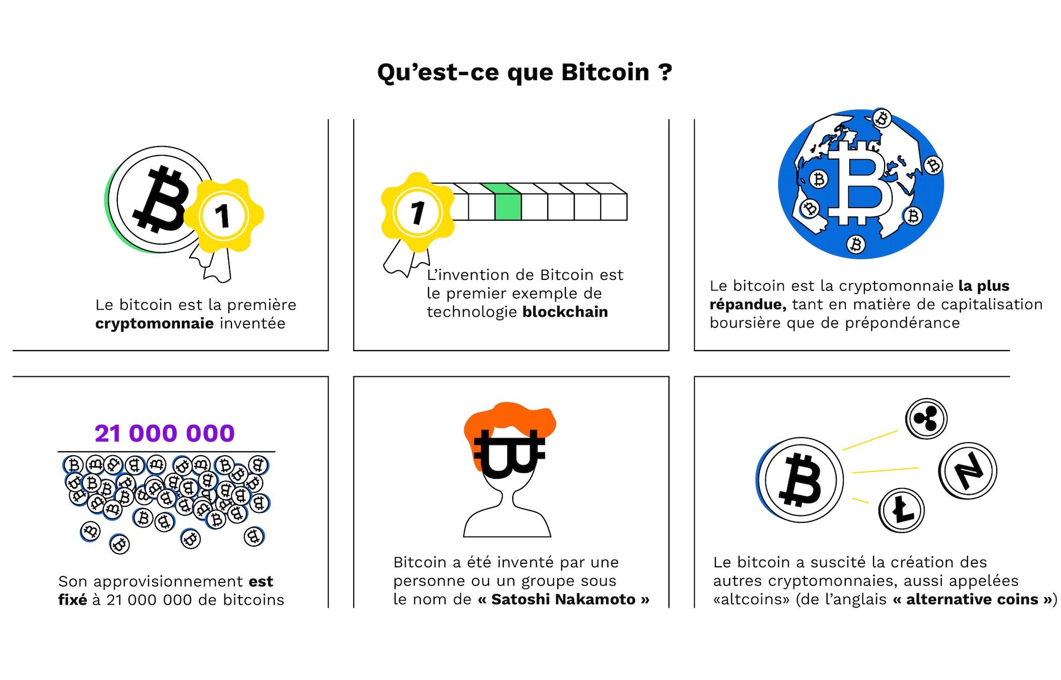 bitcoin de bază miniere