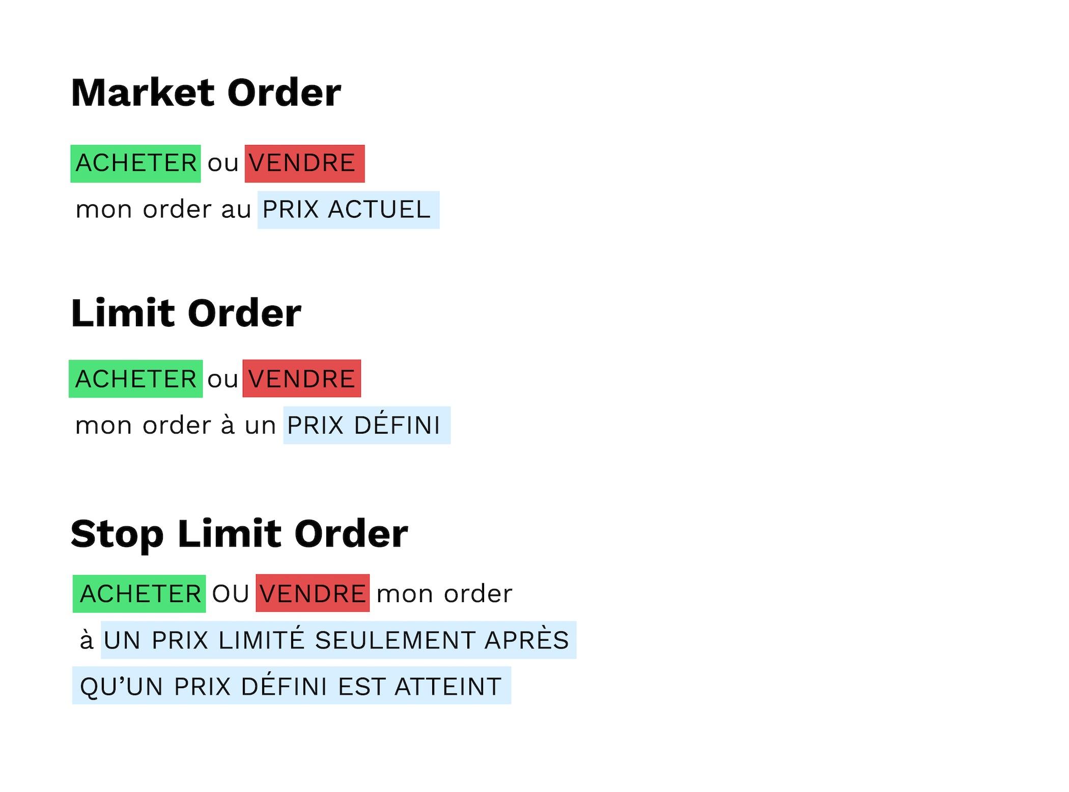 bitcoin limit trading)