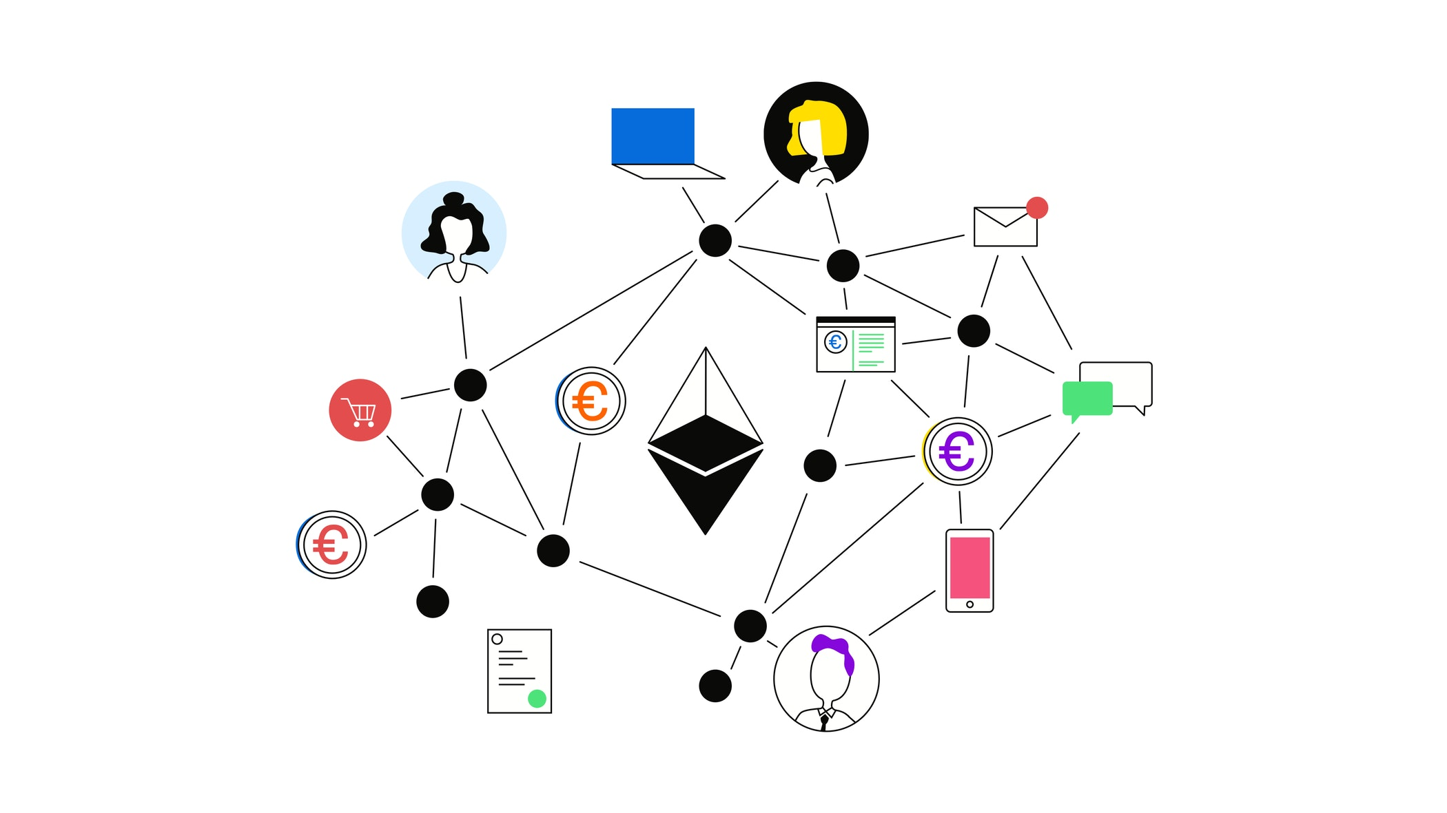 is ether and ethereum the same