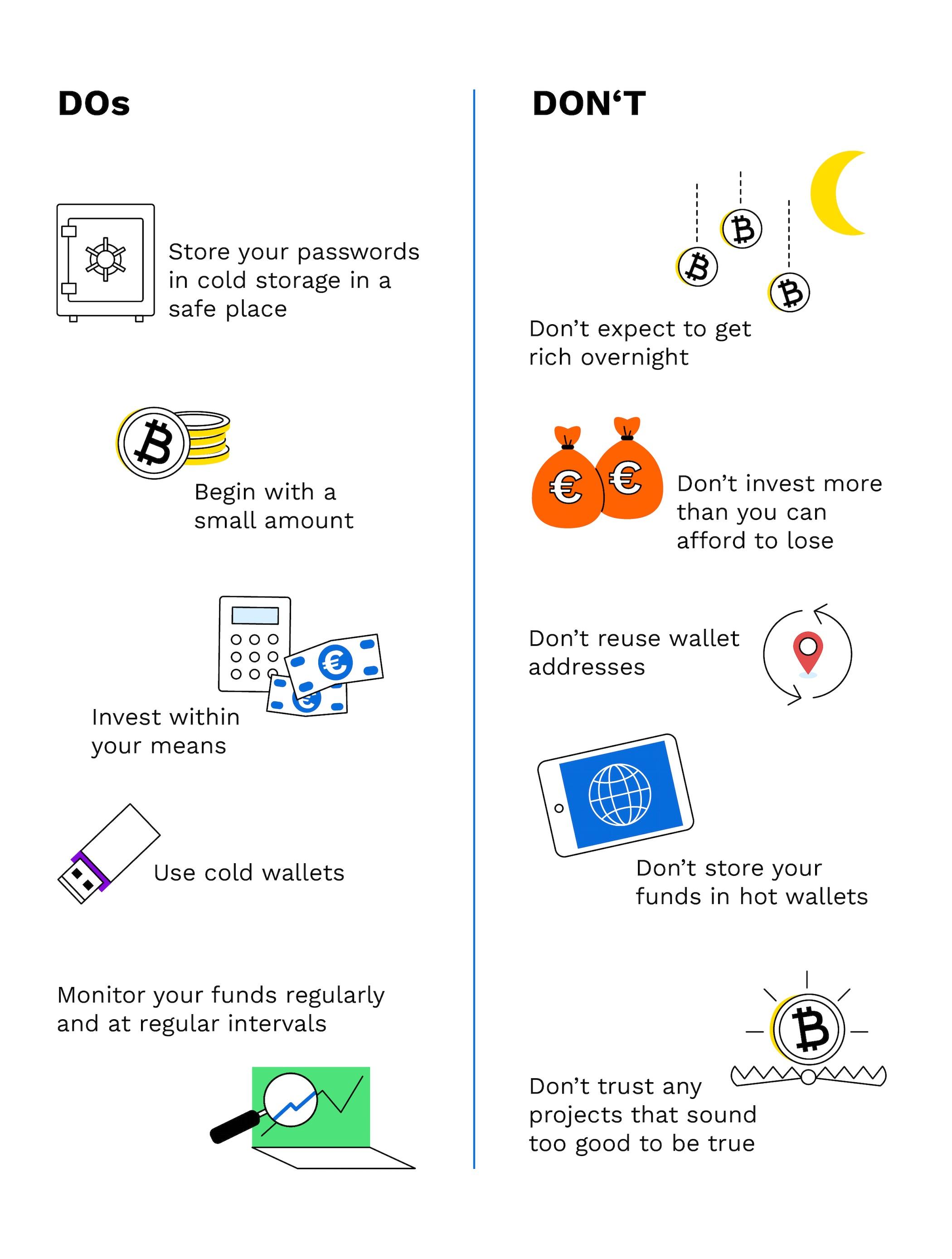 Bitkoinų iš kriptovaliutų platinimas - po-russki.lt
